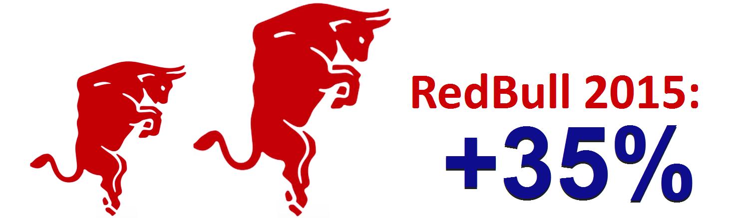 Red Bull: Mateschitz wallows in money - Inside Getränke